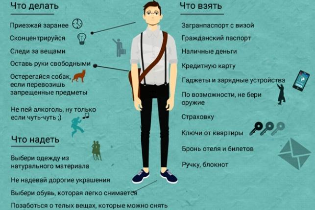 Travel–инфографика